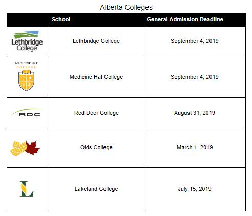 Career & Ac  Counselling | Coalhurst High School